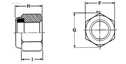 India's Preferred Manufacturers of Nylon Lock Nuts | Nyloc